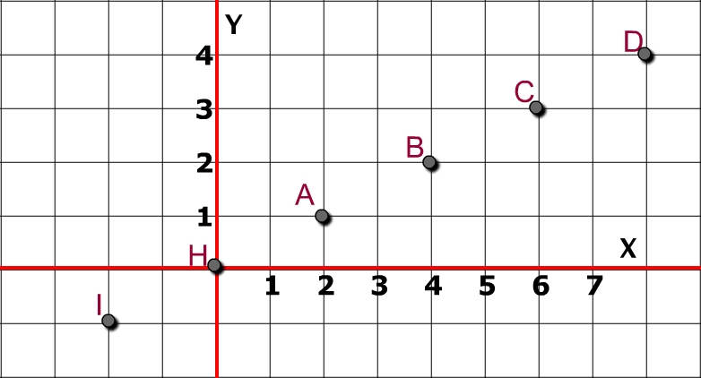 Pictures Of Linear Equation Free Images That You Can Download And Use