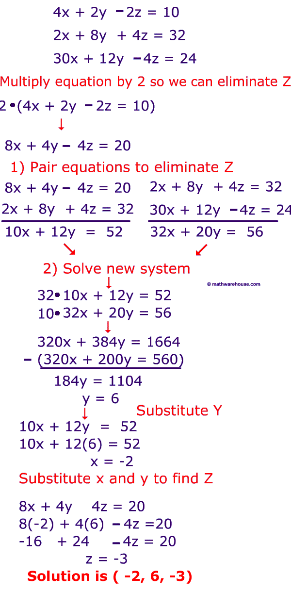 Pictures of systems free images that you can download and use – System of Equations Worksheet