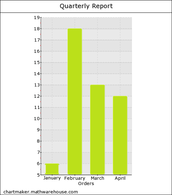 Pictures of bar graph pictures. free images that you can download ...