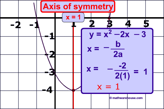 Pictures Of Parabola Free Images That You Can Download And Use
