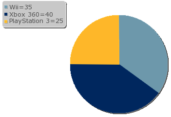 Pictures of pie chart pictures. free images that you can download ...