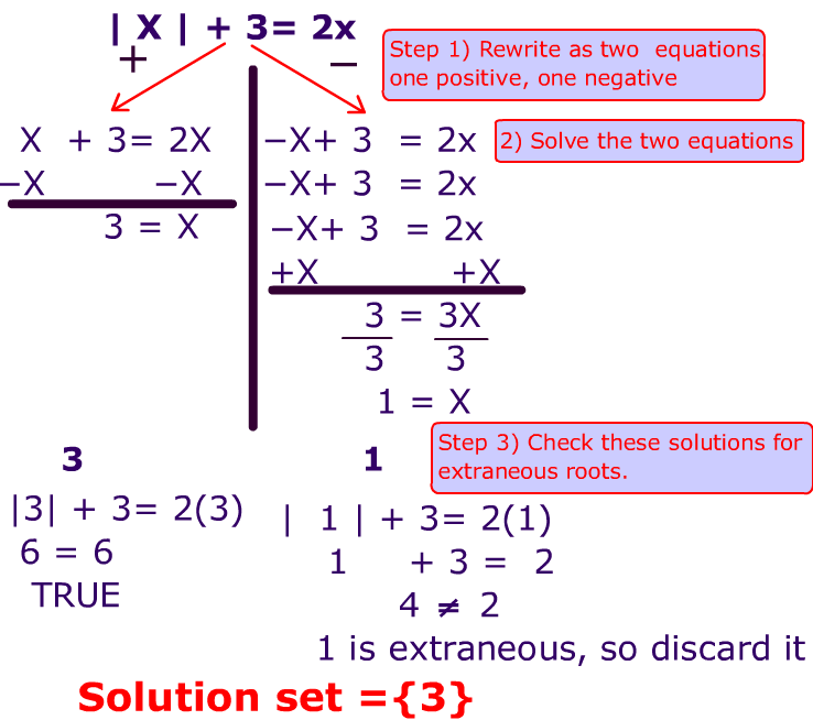 Trig Identities Examples With Answers