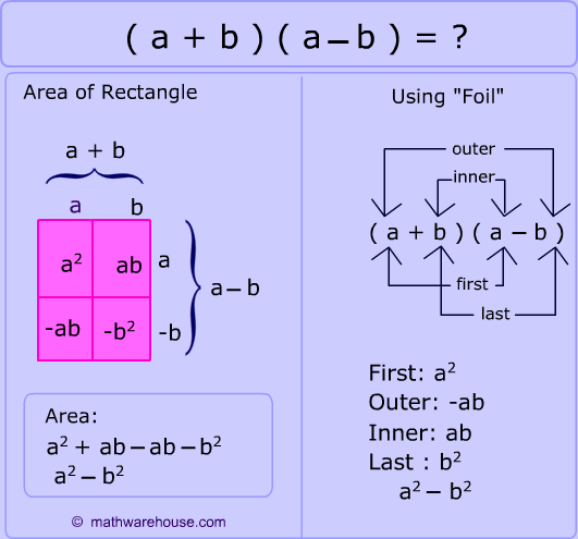 Difference Of Two Squares Square Of Binomials Special