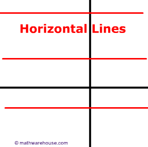 Worksheets Horizontal Line And Vertical Line vertical line traits examples and usage in mathematics horizontal picture of graph