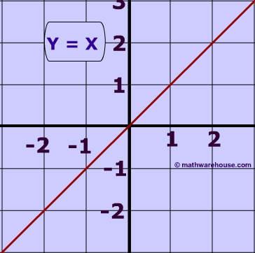 www.mathwarehouse.com