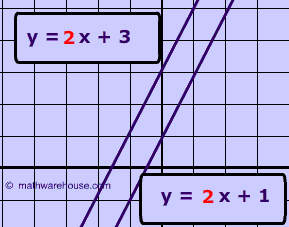 pdf The history of mathematics 2011