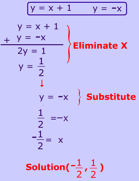 how to solve systems of linear equations by elimination