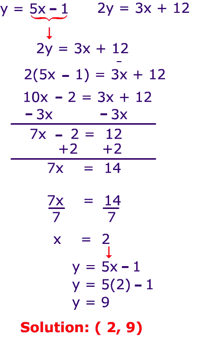 Printables Solving Systems Of Equations By Substitution Worksheet how to solve systems of linear equations by substitution solution system method