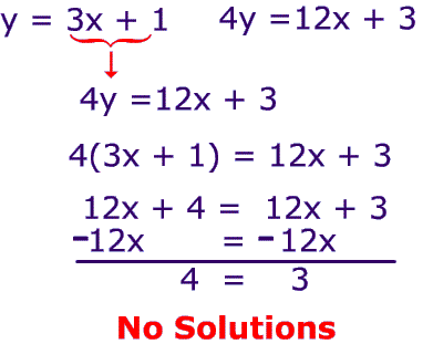How To Solve Systems Of Linear Equations By Substitution Examples