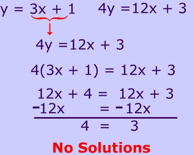 substitution 0chs algebra website 2013 14. Black Bedroom Furniture Sets. Home Design Ideas