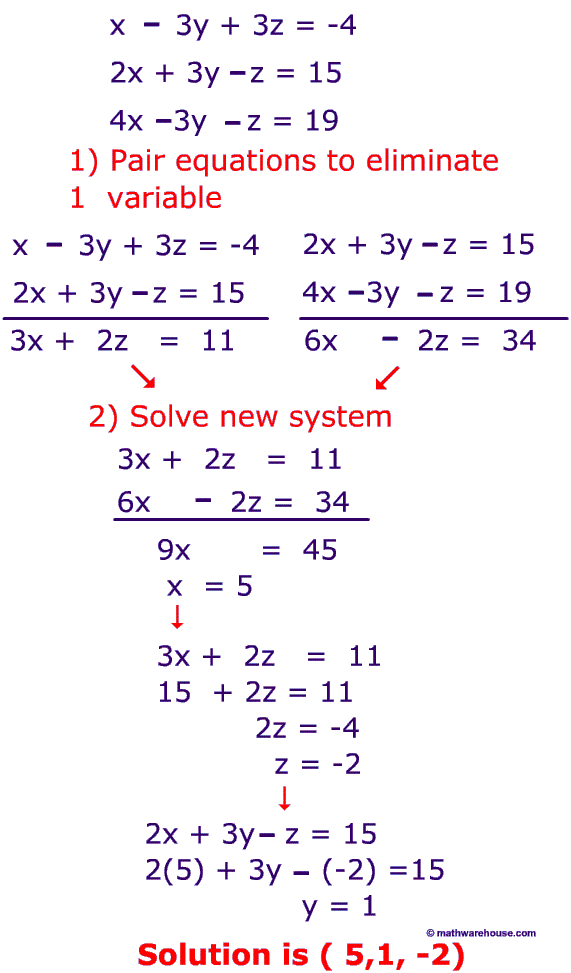 How to solve systems of 3 variable equations using elimination – Solving Systems of Linear Equations Worksheet