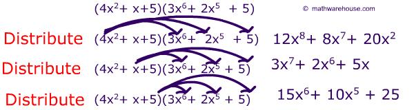 Multiplying polynomials by polynomials explained with examples and.