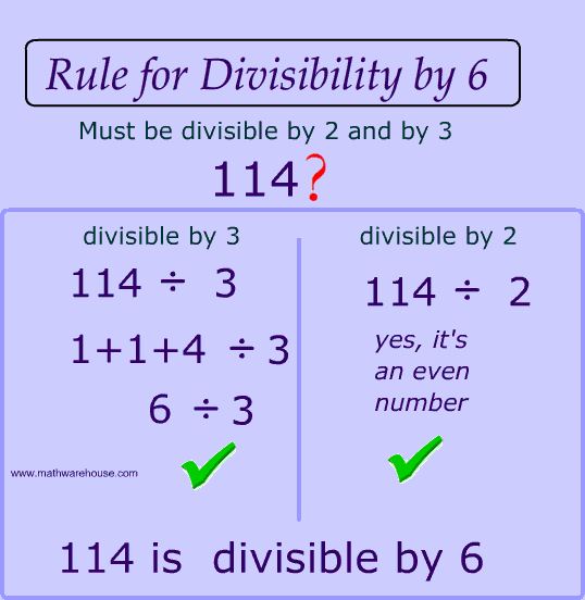 Divisibility Rules: How to test if a number is divisible by