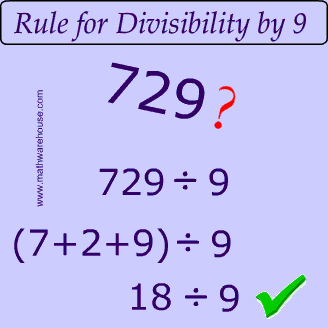 Questions on Algebra: Divisibility and Prime Numbers answered by real tutors!