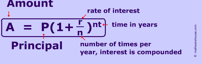 formula for how to calculate compound interest