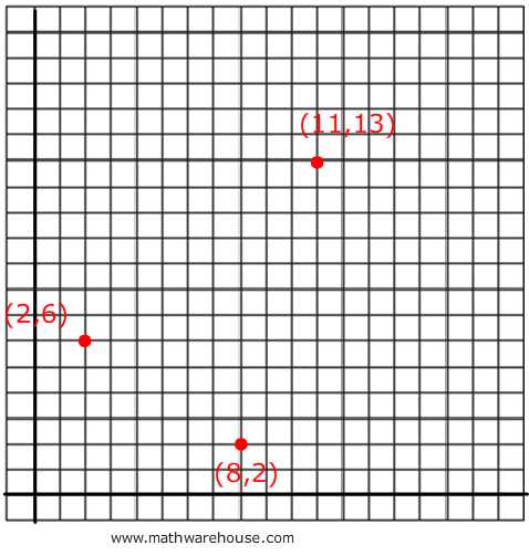 Prove Triangle is Isosceles using coordinate geometry