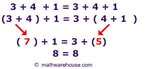 Commutative Property Of Addition | www.pixshark.com ...