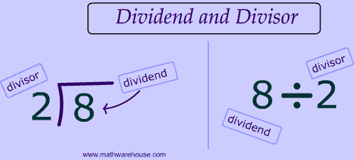 Mathematical definition of dividend diagram of divisor and dividend ccuart Image collections