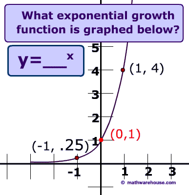 4 - Solving Exponential and Logarithm Equations