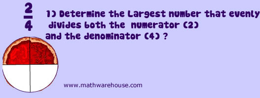 How To Simplify Fraction--Interative Lesson with Pictures and ...