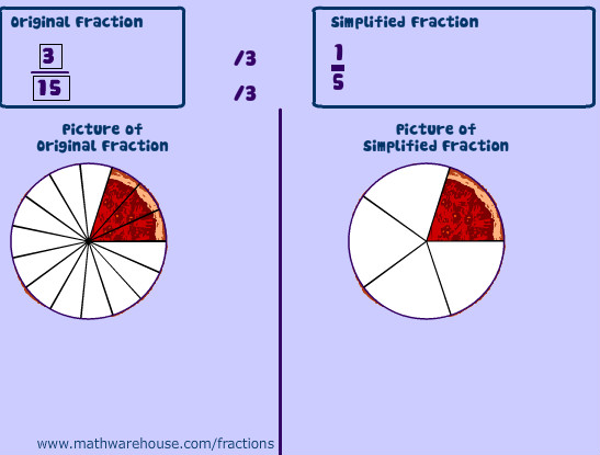 3 is what we want because it evenly ides both 3 and 15. The final simplified fraction is ...  sc 1 st  Math Warehouse & How To Simplify Fraction--Interative Lesson with Pictures and ...