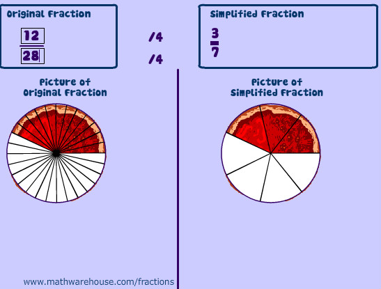 The answer is (see picture for visual)  sc 1 st  Math Warehouse & How To Simplify Fraction--Interative Lesson with Pictures and ...