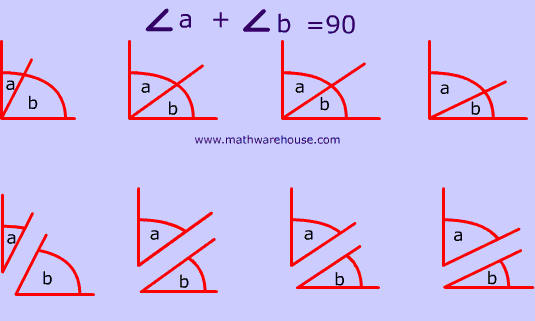 how to find the adjacent with the opposite and angle
