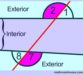 Visual Dictionary Alternate Exterior Angles