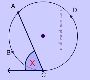 Circles: The Angle formed by a Chord and A Tangent