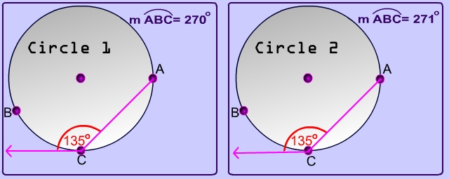 Circles The Angle formed by a Chord and A Tangent Intercepted – Tangents to Circles Worksheet