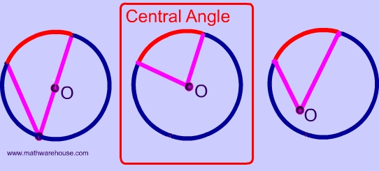 Central angle of a circle illustrated explanation with picture of central angle of circle ccuart Images