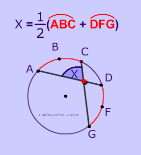 Formula for Angles of intersecting chords theorem  Example