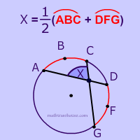 Chords Arcs Theorem