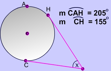 Tangent, secants, their arcs, and angles--Formula, Pictures