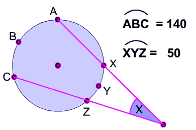 Tangent secants their arcs and angles theorems and formula to diagram of intersection of two secants of a circle ccuart Image collections
