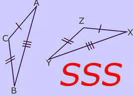 Side Side Side postulate for proving congruent triangles. To use the ...