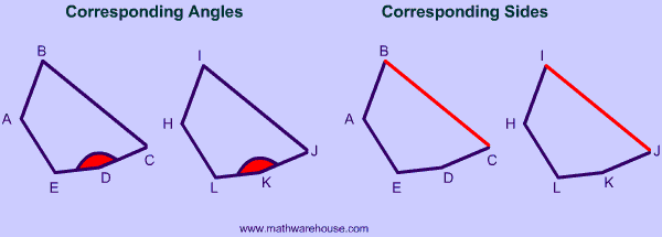 Corresponding Angles And Sides of Corresponding Sides And