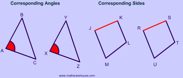 Corresponding Angles And Sides Pictures Examples And Cool Applet