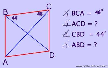 Rhombus Its Properties Shape Diagonals Sides And Area Formula