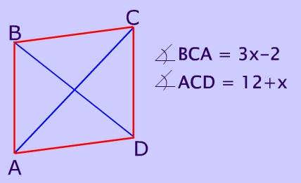 Rhombus: Its Properties, Shape, Diagonals, Sides and Area