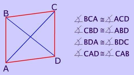 Angles of a Rhombus