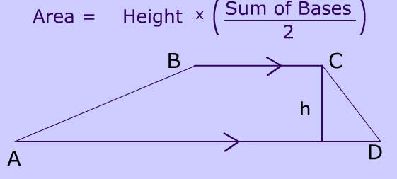 Trapezoid Bases Legs Angles And Area The Rules And Formulas