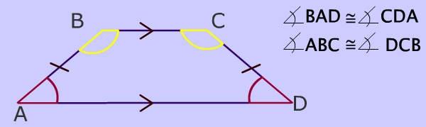 Isosceles Trapezoid Base Angles Polygons and Quadrilat...