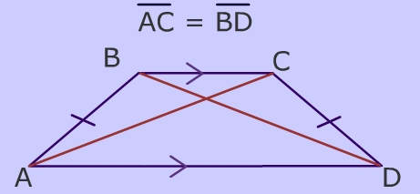 Isosceles Trapezoids Angles Sides Diagonals And Other