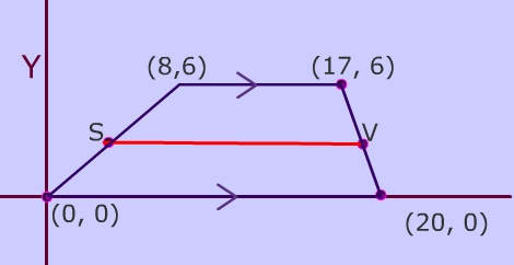 trapezoid bases legs angles and area the rules and formulas rh mathwarehouse com shear and moment diagram of trapezoidal footing moment diagram of trapezoidal load
