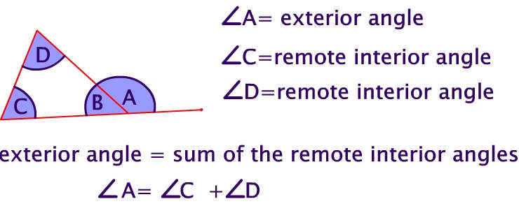 Pictures of angles free images that you can download and use - Exterior angle of a polygon formula ...