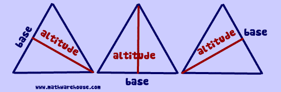 Altitude Of Triangle Defined With Example And Picture And Interactive Applet