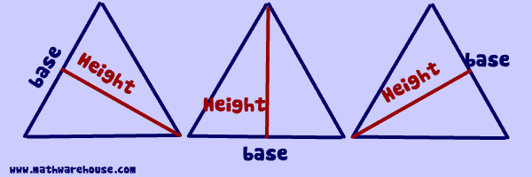 area of a triangle formula examples pictures and practice problems