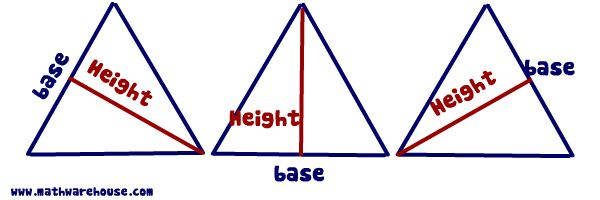 Base and height of a triangle