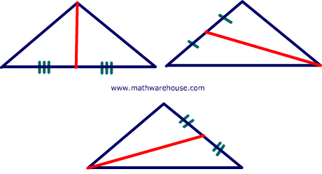 Picture of Medians of a Triangle